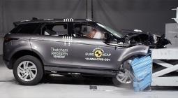 Euro NCAP разбил в краш-тестах две новинки для России