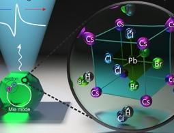 """Российские физики создали """"радужные"""" наночастицы для компьютеров будущего"""