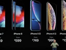 Apple отменила дополнительное производство iPhone XR из-за низкого спроса